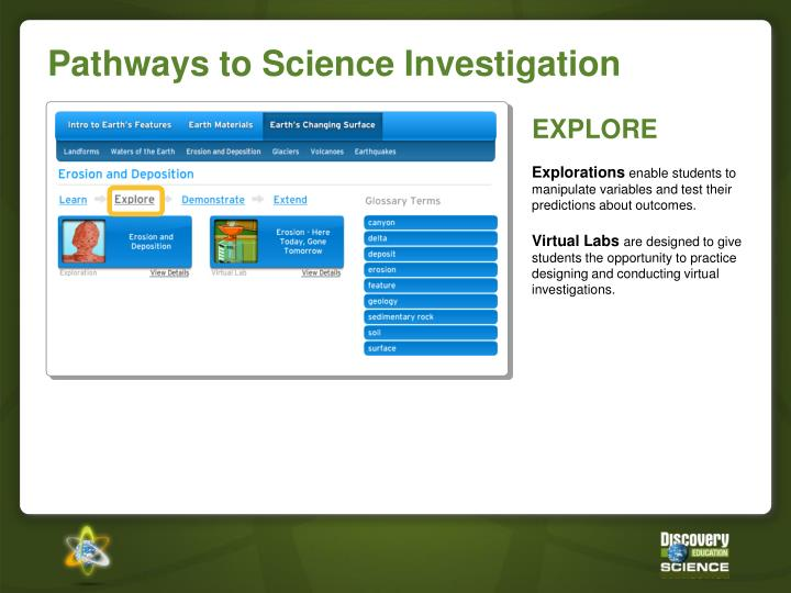 Pathways to Science Investigation