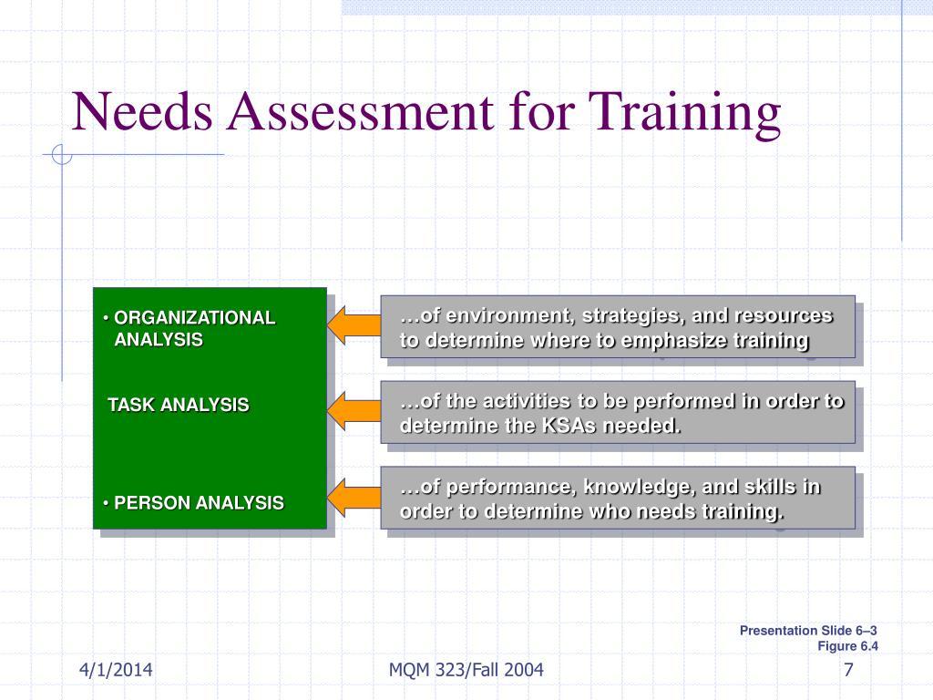 Needs Assessment for Training