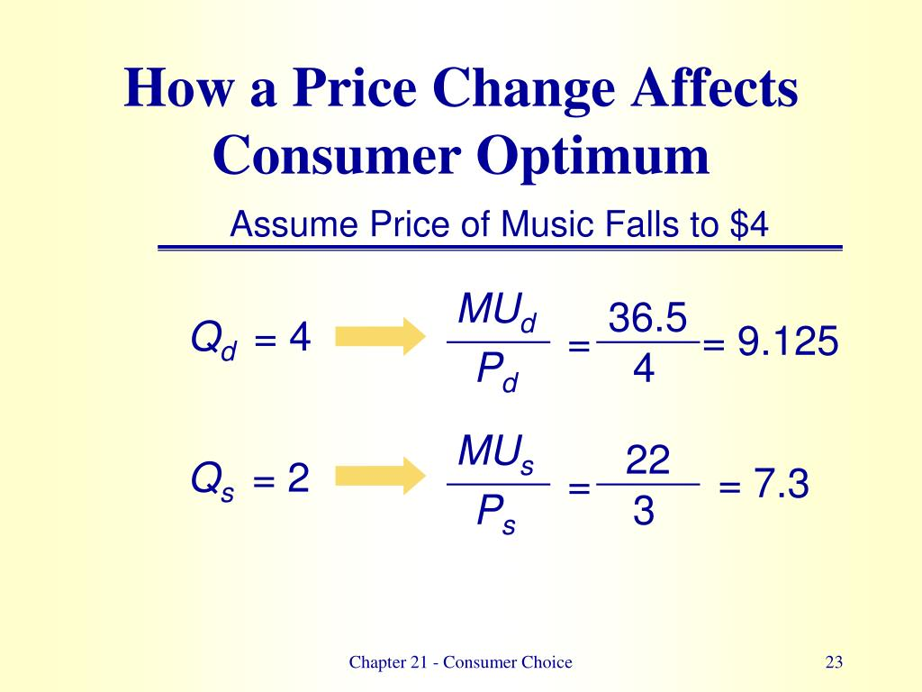 Assume Price of Music Falls to $4