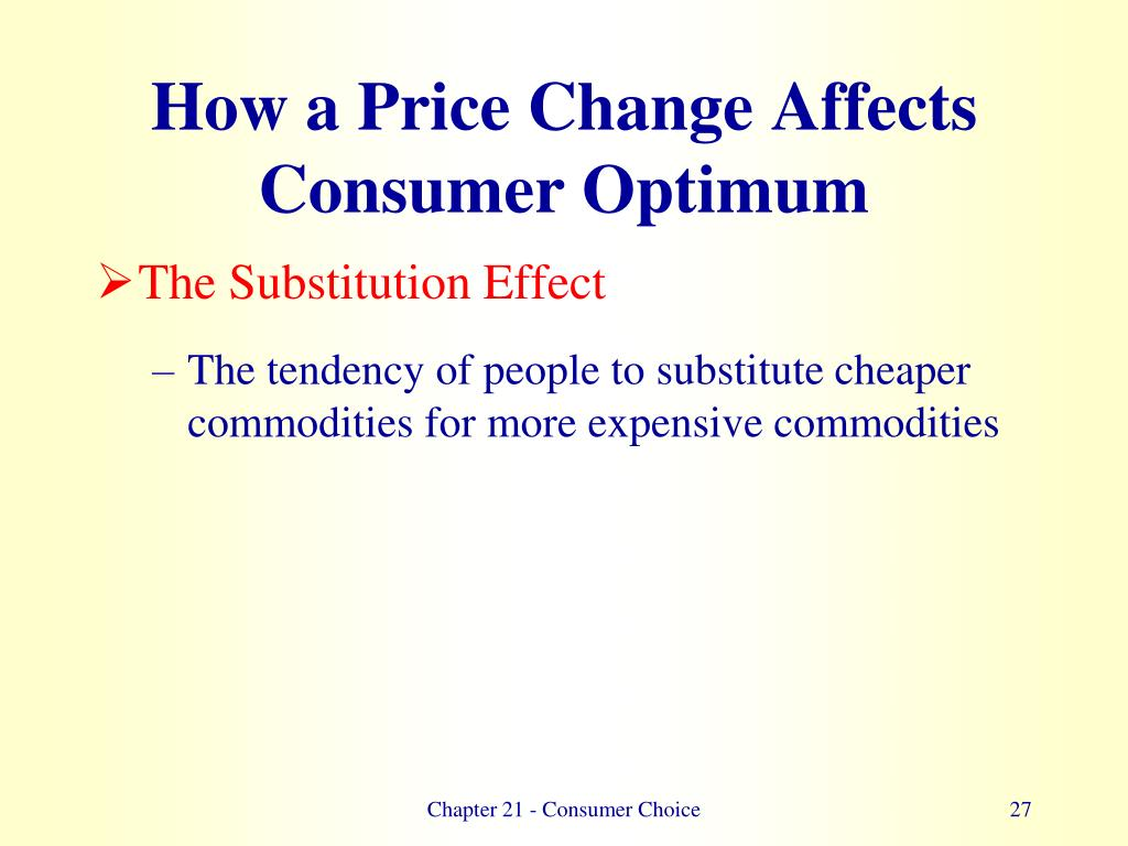 How a Price Change Affects Consumer Optimum