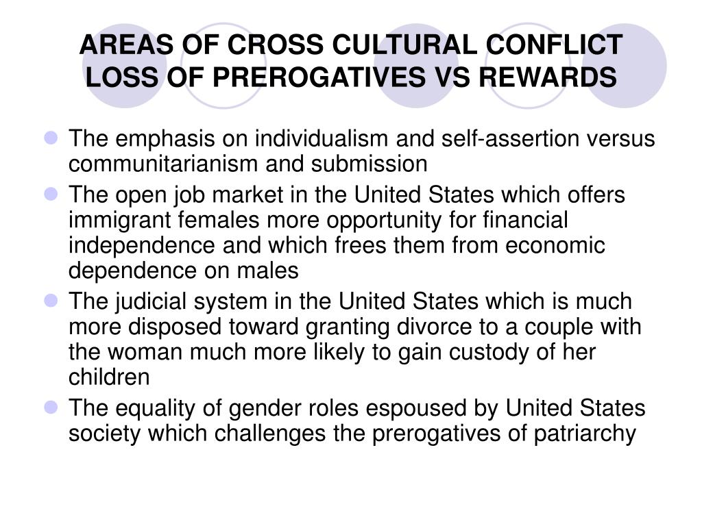 AREAS OF CROSS CULTURAL CONFLICT