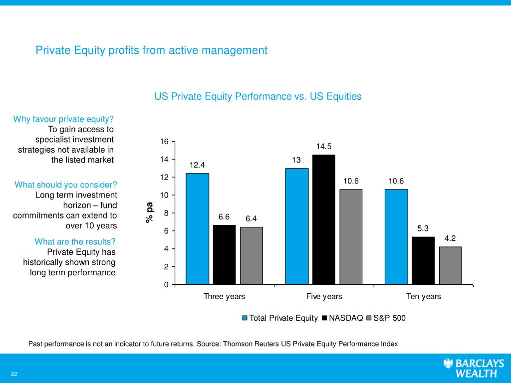 Private Equity profits from active management