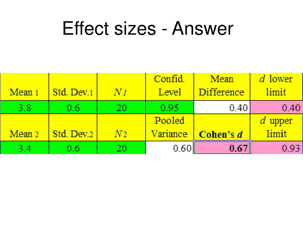 Effect sizes - Answer