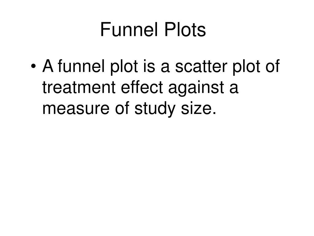 Funnel Plots