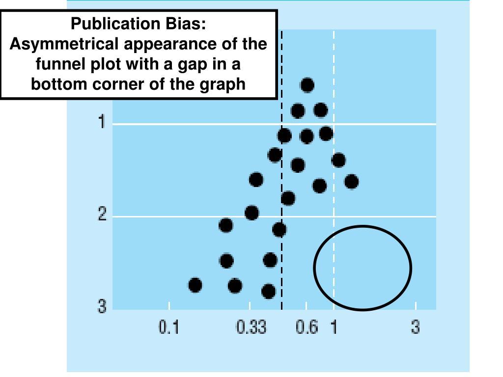Publication Bias: