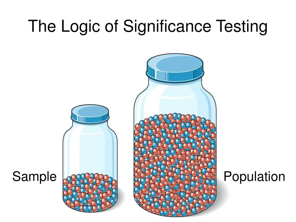 The Logic of Significance Testing