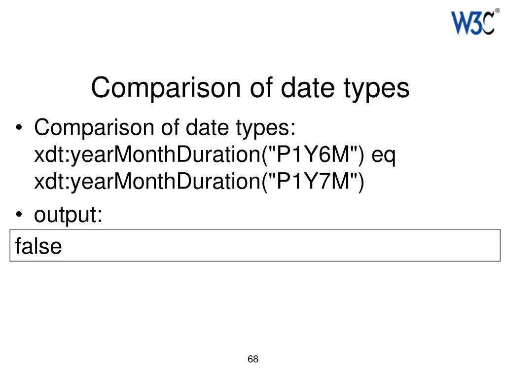 Comparison of date types