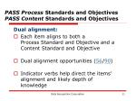 pass process standards and objectives pass content standards and objectives