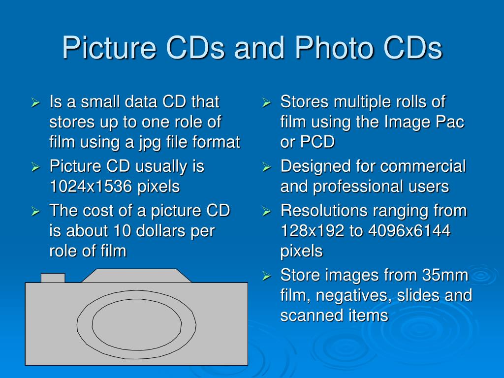 Is a small data CD that stores up to one role of film using a jpg file format