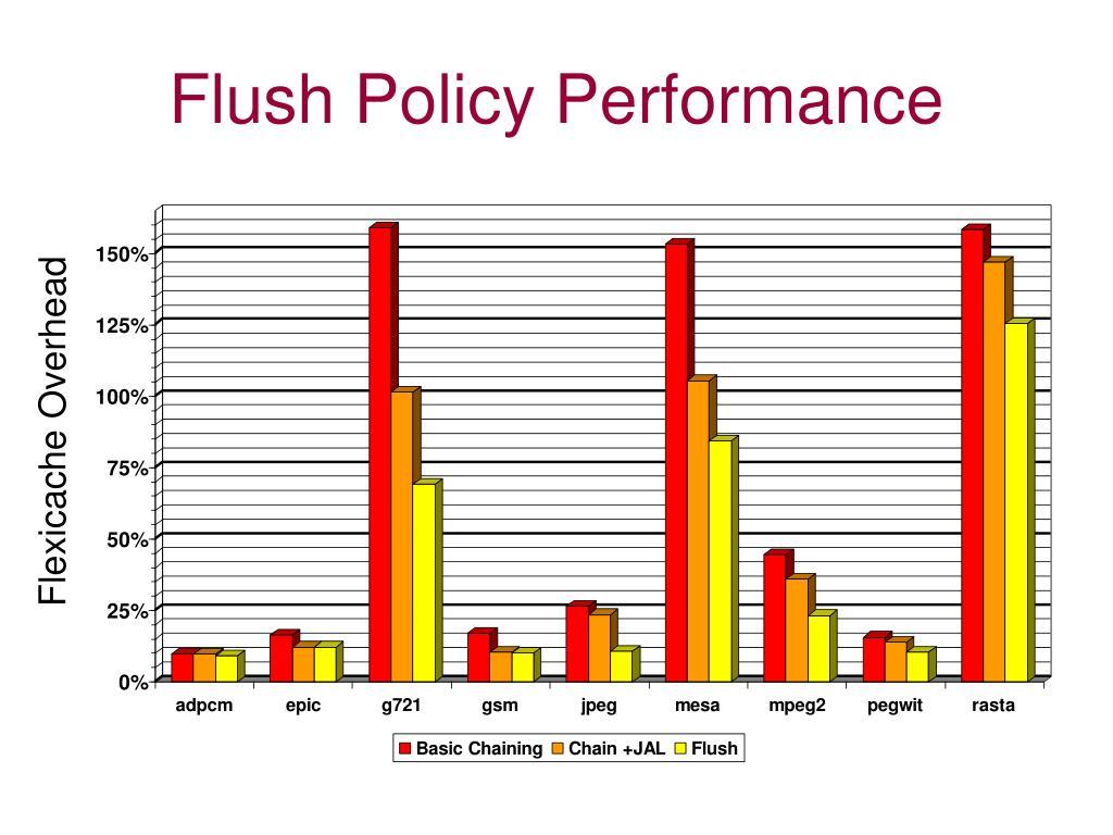 Flush Policy Performance