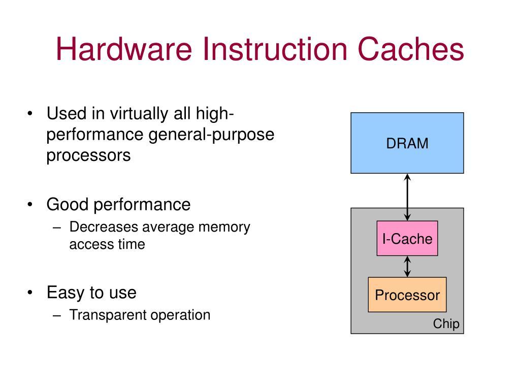 Hardware Instruction Caches
