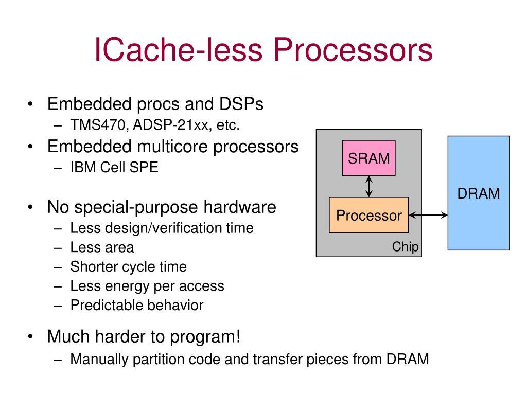 ICache-less Processors