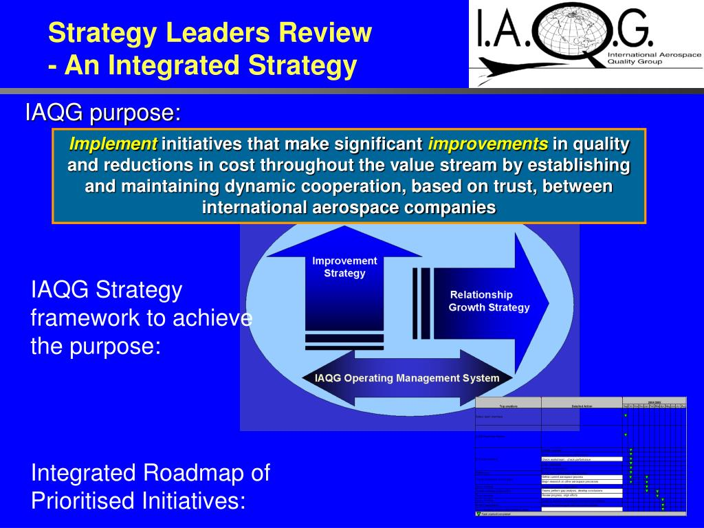Strategy Leaders Review