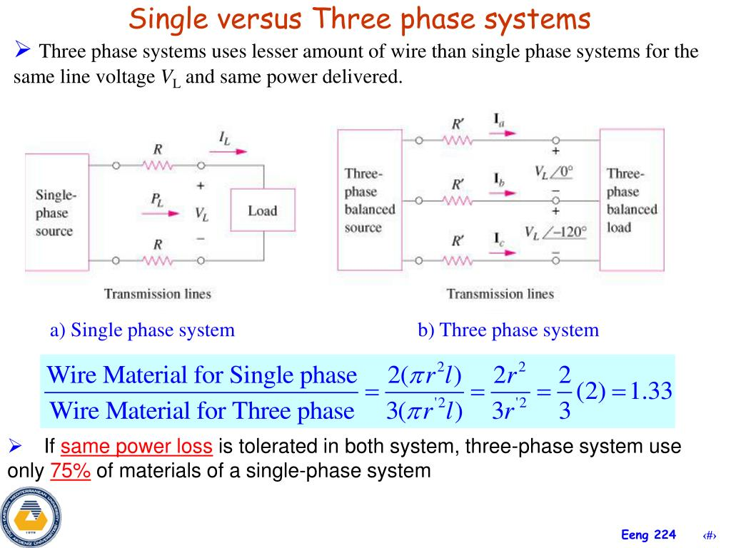 Single versus Three phase systems