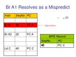 br a1 resolves as a mispredict