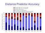 distance predictor accuracy