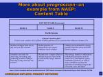 more about progression an example from naep content table