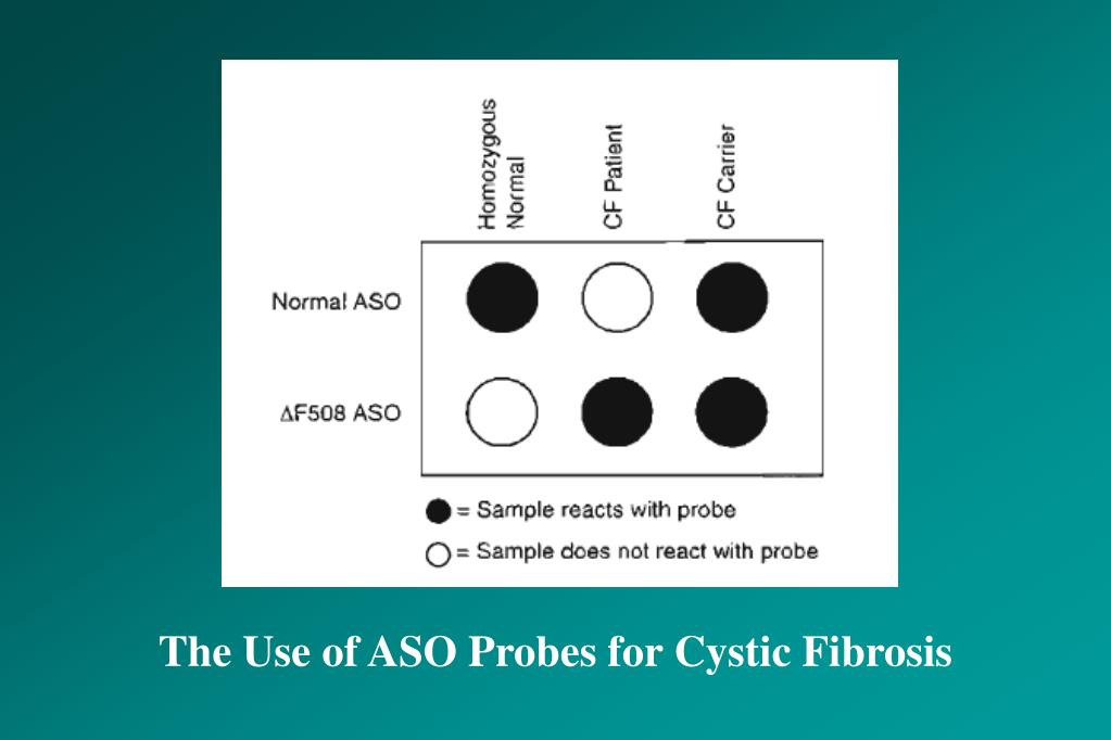 The Use of ASO Probes for Cystic Fibrosis