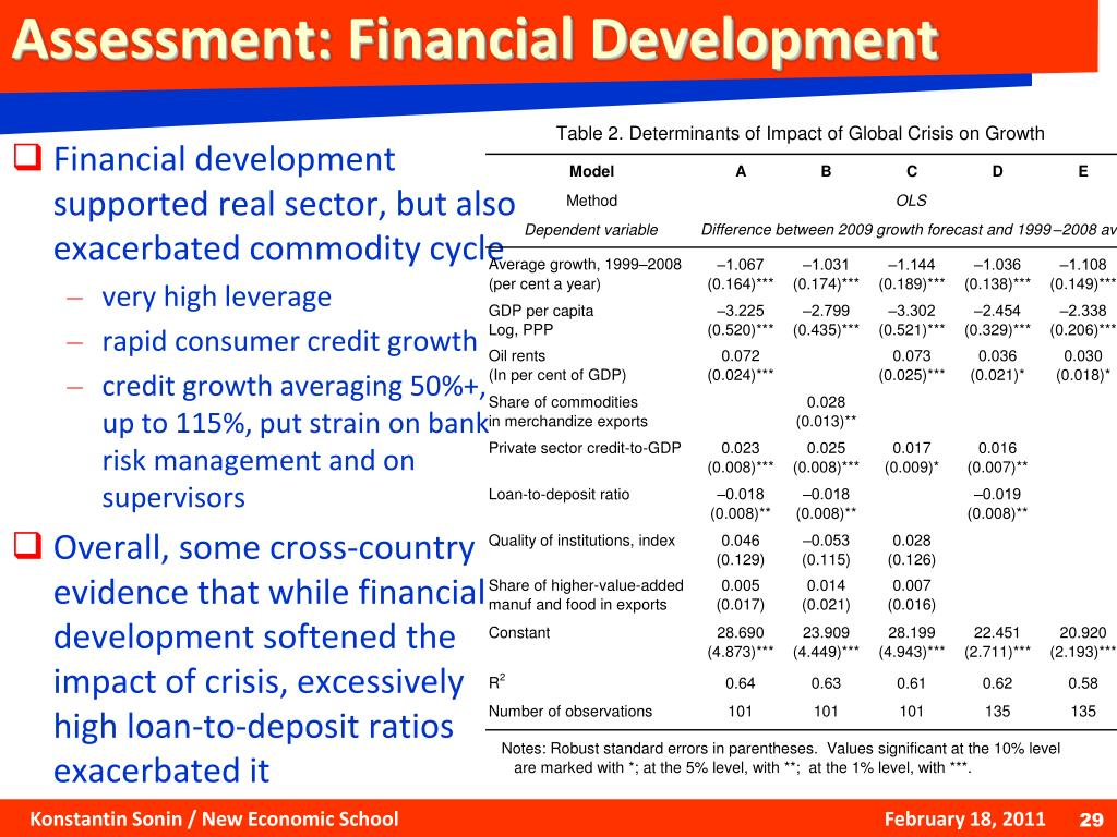 Assessment: Financial Development