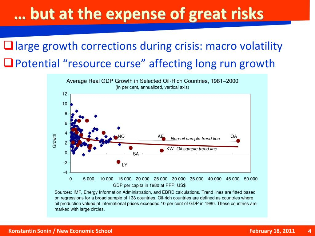… but at the expense of great risks