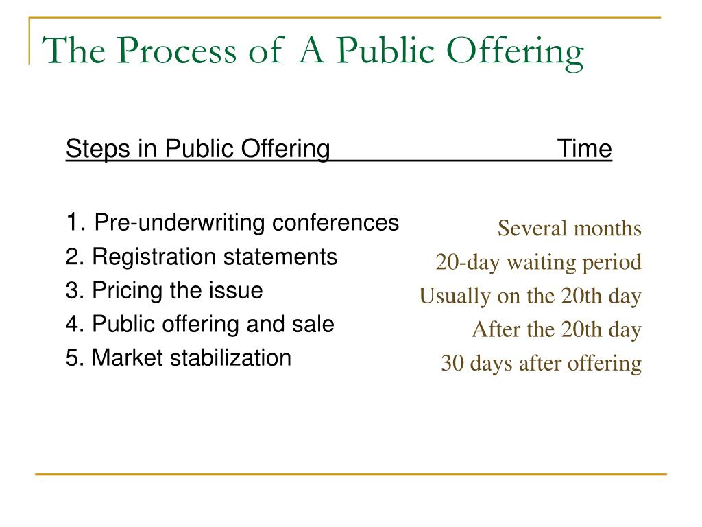 The Process of A Public Offering