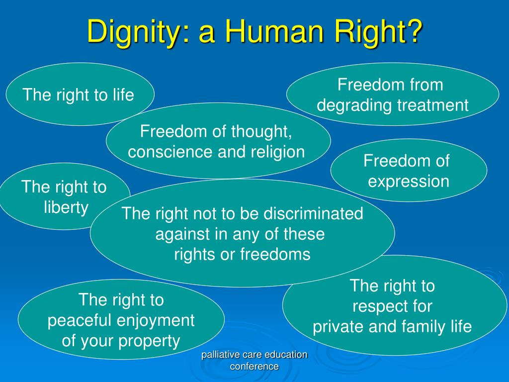 Dignity: a Human Right?