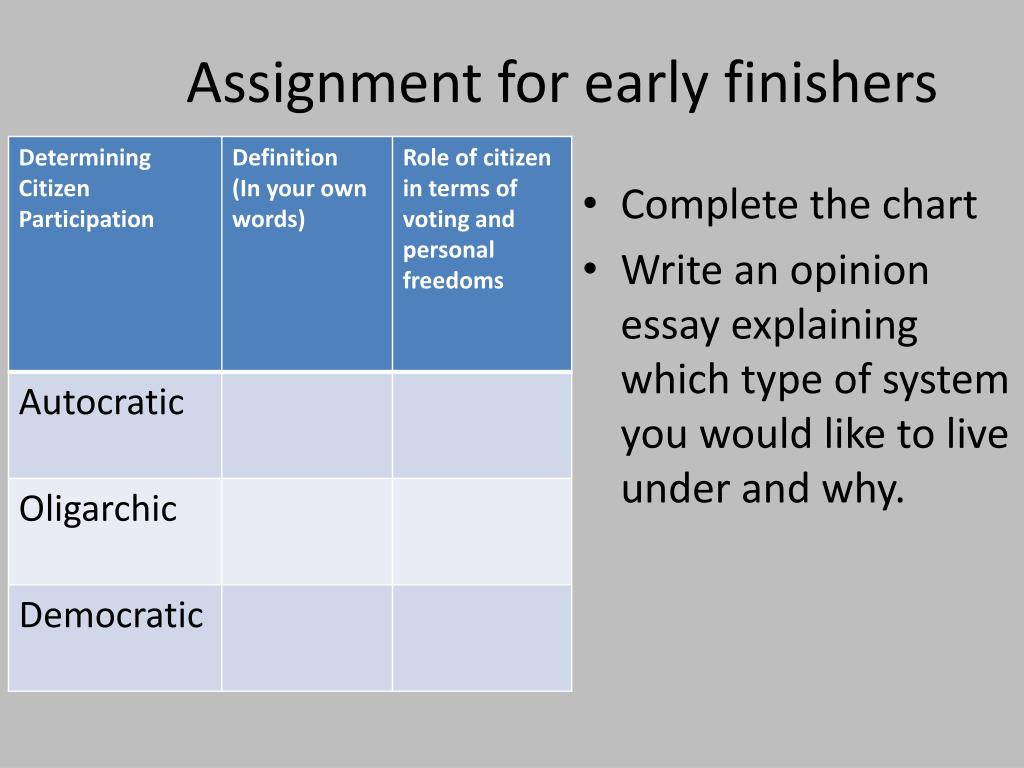 Assignment for early finishers