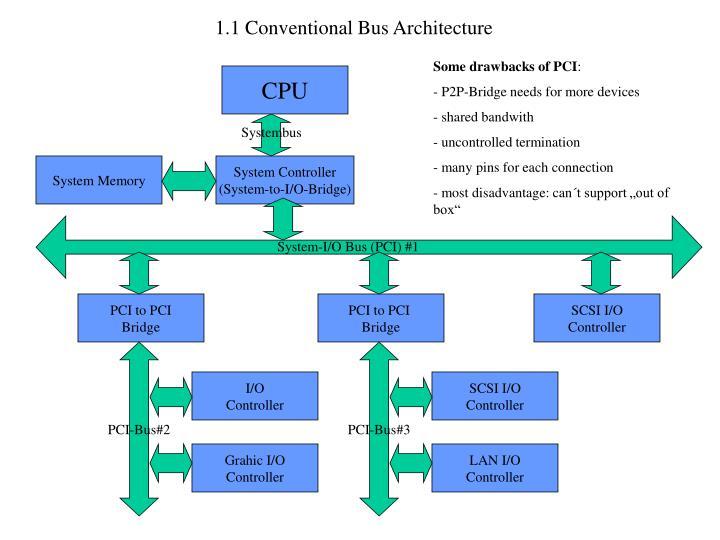 1 1 conventional bus architecture