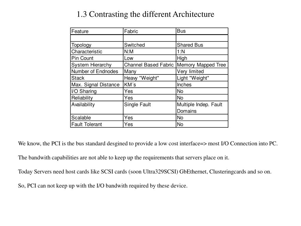 1.3 Contrasting the different Architecture