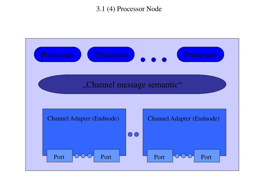 3.1 (4) Processor Node