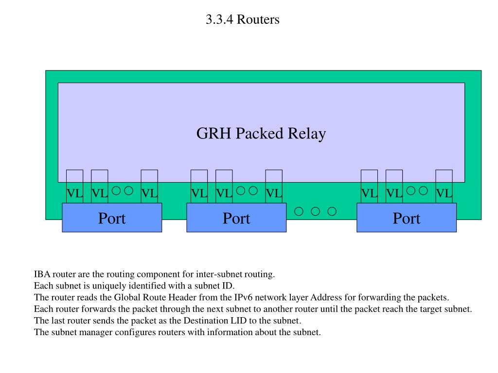 3.3.4 Routers