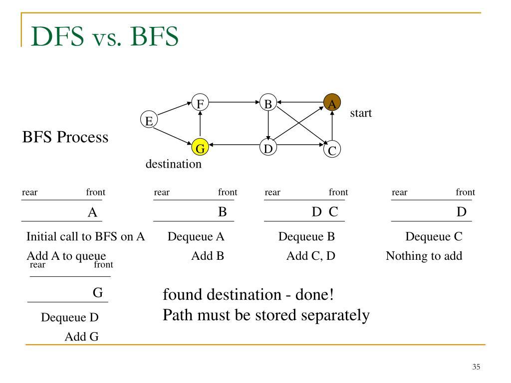 DFS vs. BFS