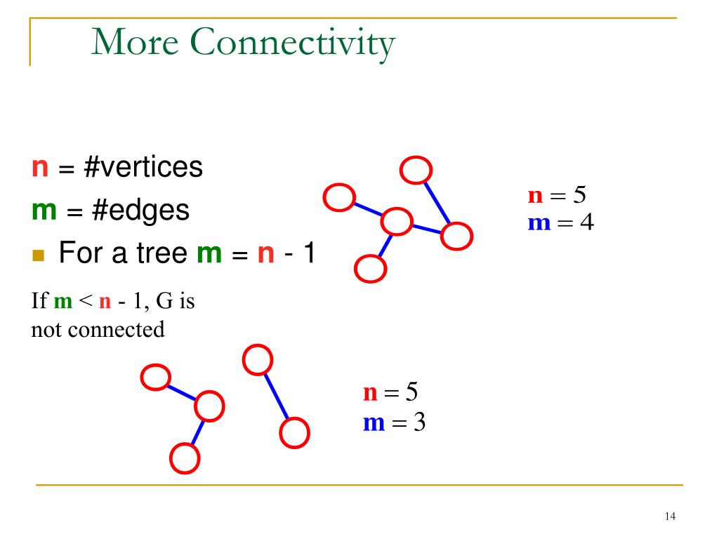 More Connectivity