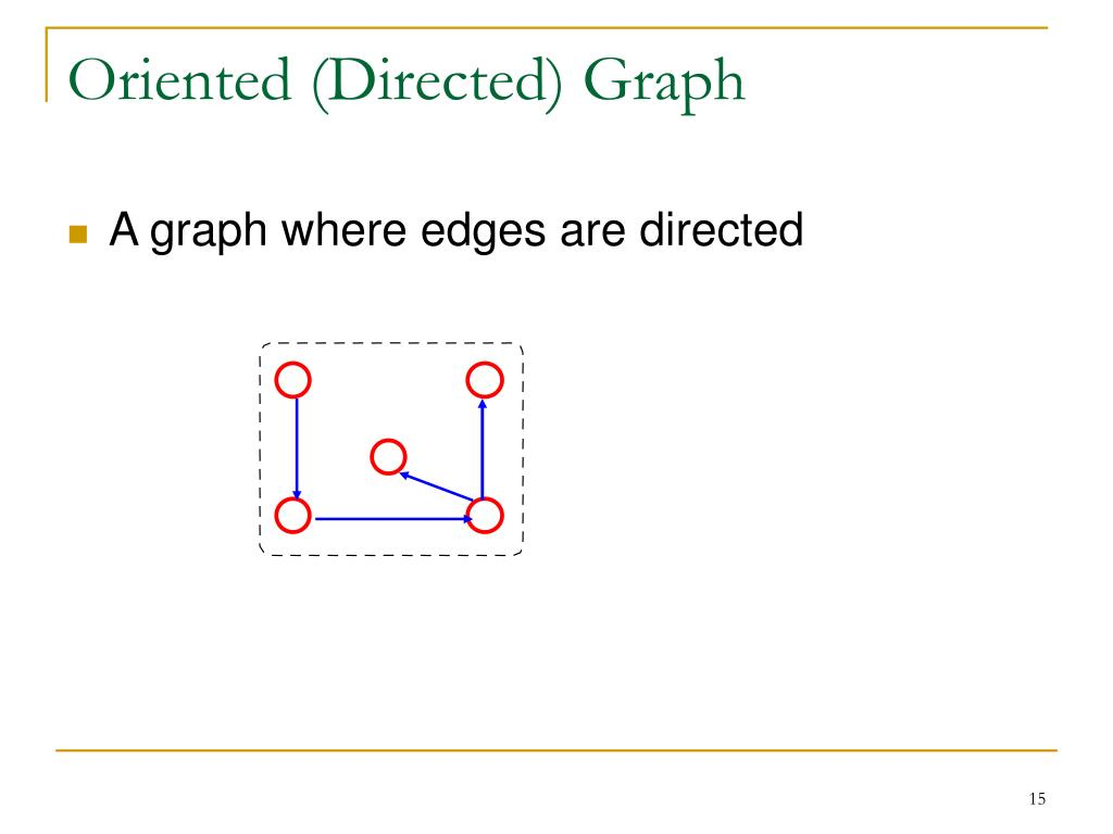 Oriented (Directed) Graph