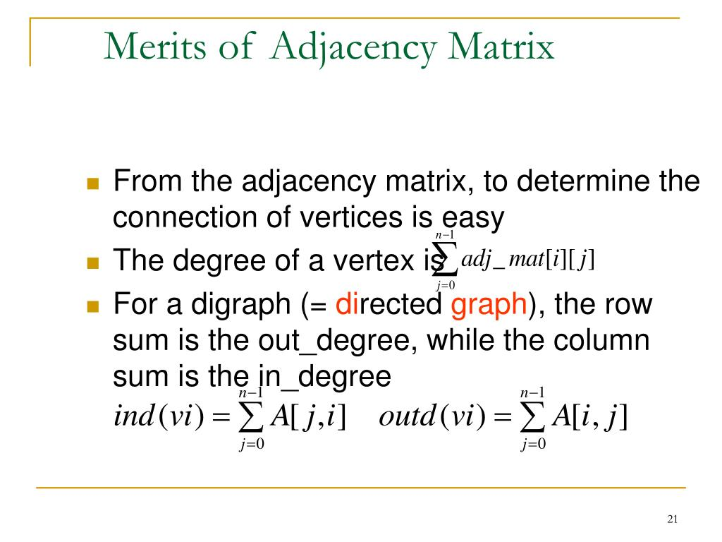 Merits of Adjacency Matrix