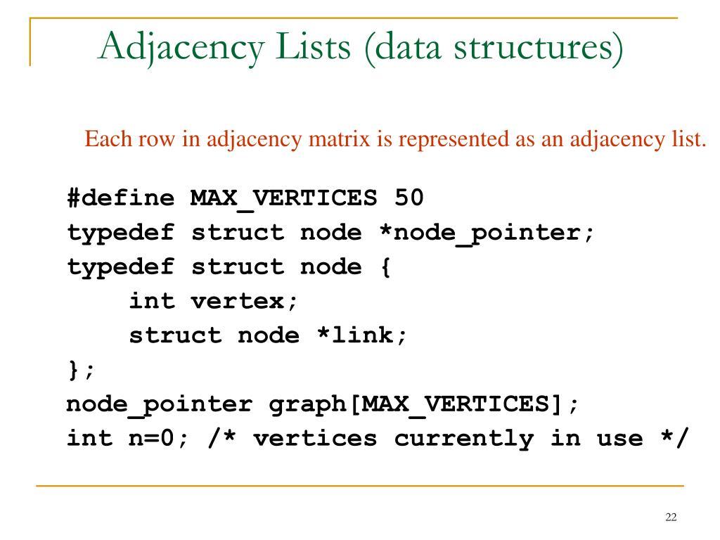 Adjacency Lists (data structures)