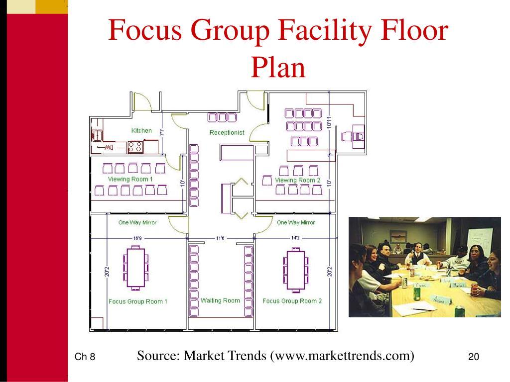 Focus Group Facility Floor Plan