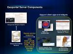 geoportal server components