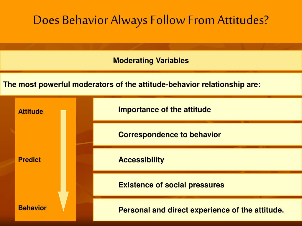 Does Behavior Always Follow From Attitudes?