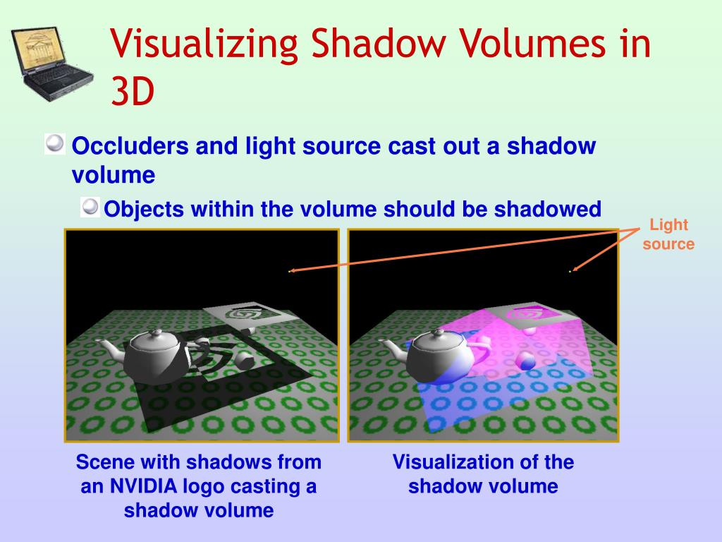 Visualizing Shadow Volumes in 3D