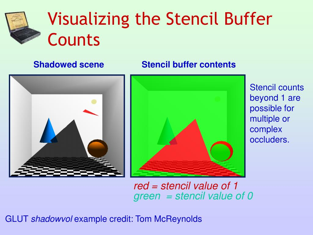 Visualizing the Stencil Buffer Counts