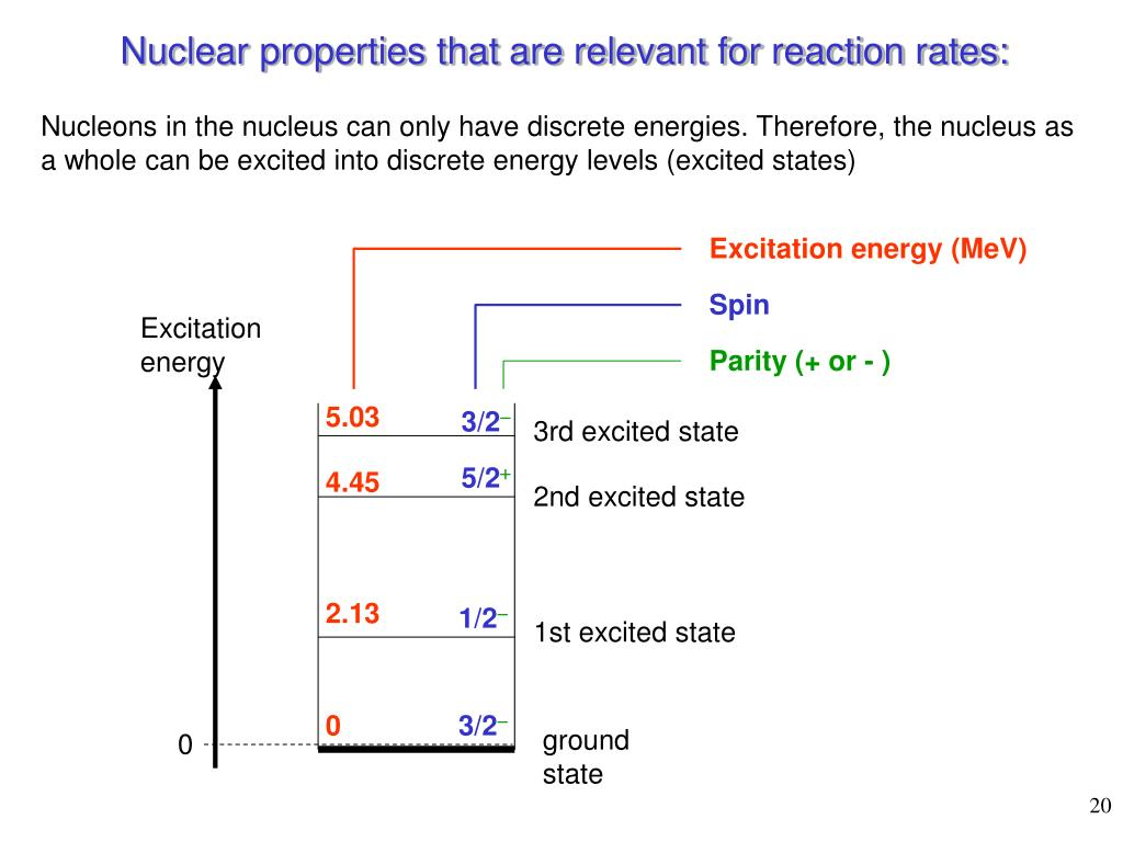 Nuclear properties that are relevant for reaction rates:
