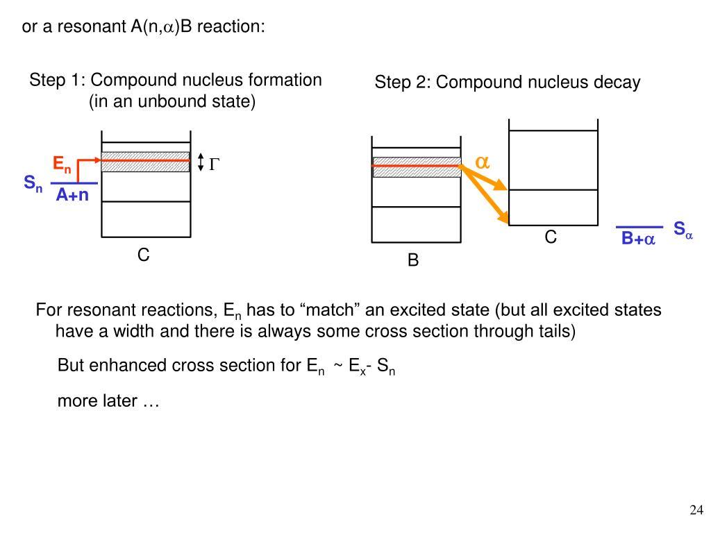 or a resonant A(n,