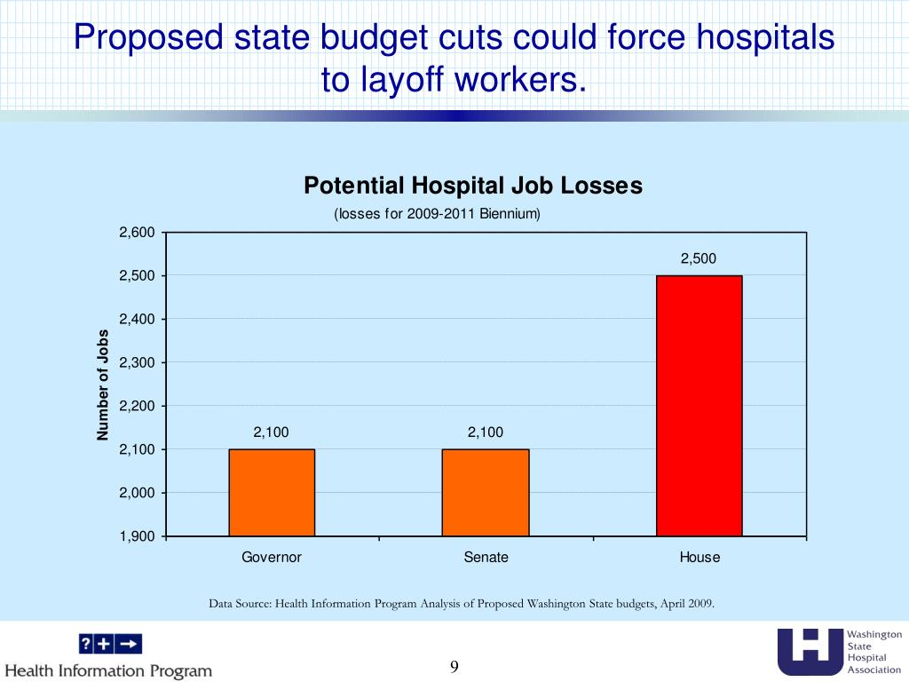 Proposed state budget cuts could force hospitals to layoff workers.