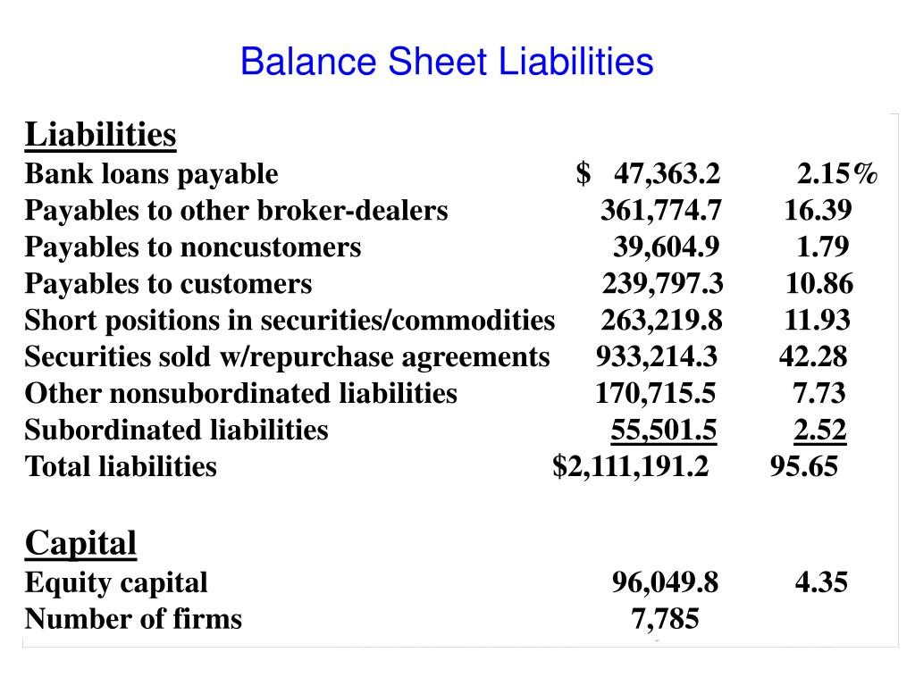 Balance Sheet Liabilities