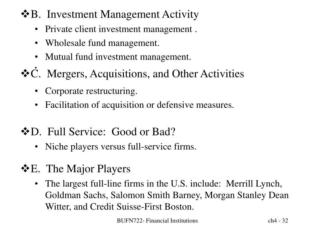 B.  Investment Management Activity