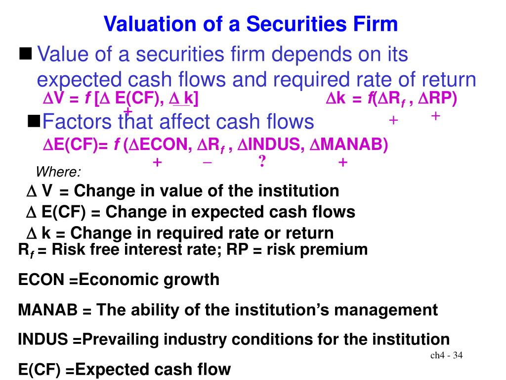 Valuation of a Securities Firm