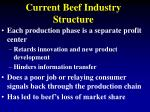 current beef industry structure