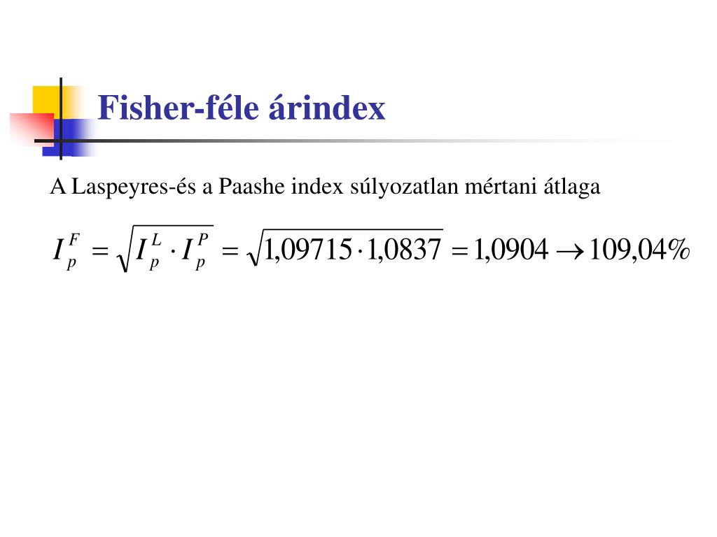 Fisher-féle árindex
