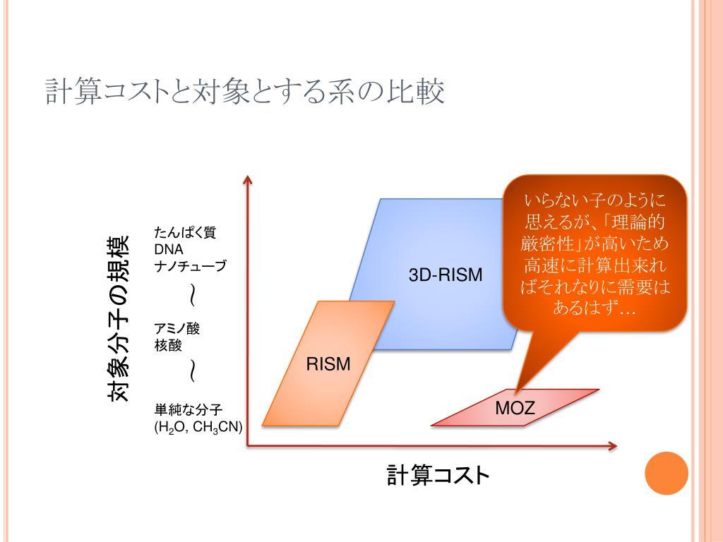 計算コストと対象とする系の比較